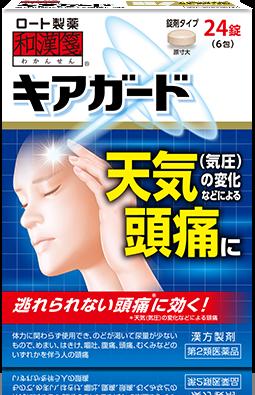 頭痛 薬 天気